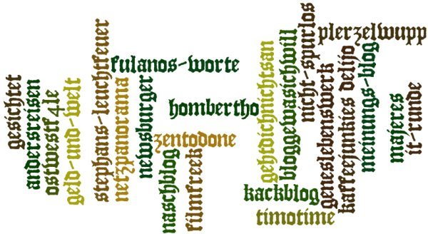 Blogs als Wordle