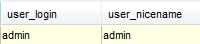 WP username mySQL