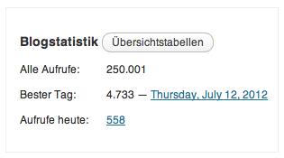 offenesblog.de 250.000 Seitenaufrufe