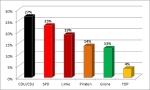 Wahlanalyse 2013-3