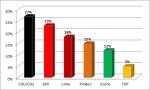 Wahlanalyse 2013-4