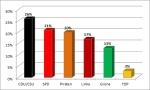Wahlanalyse 2013-6