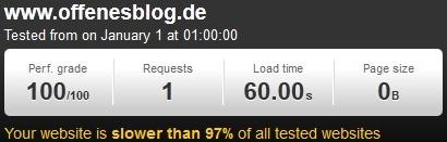 Pingdomtool Webseitengeschwindigkeit Check