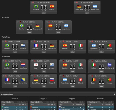 WM 2014 Simulation