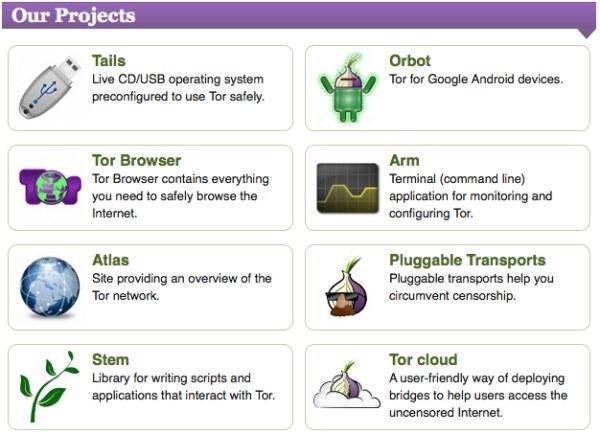 Tor Projekte