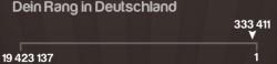 Quizduell Deutschland Rang