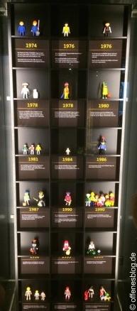 40 Jahre PLAYMOBIL: Entwicklung der Figuren