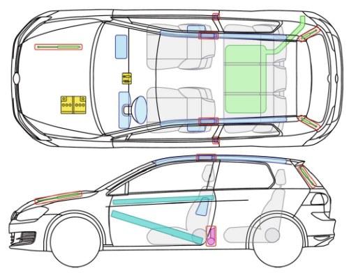 Rettungskarte VW Golf