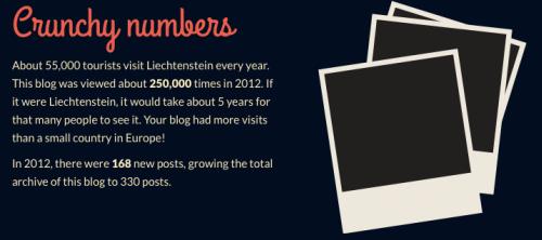 offenesblog.de 2012 und Lichtenstein im Vergleich