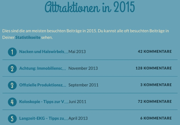 Attraktionen 2015 - offenesblog.de by WordPress.com