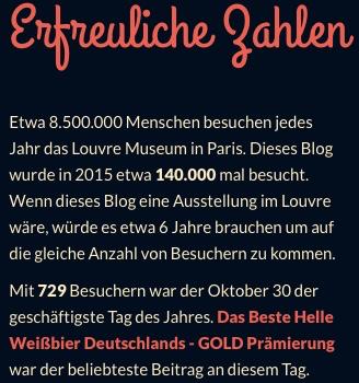 Erfreuliche Zahlen 2015 - offenesblog.de by WordPress.com